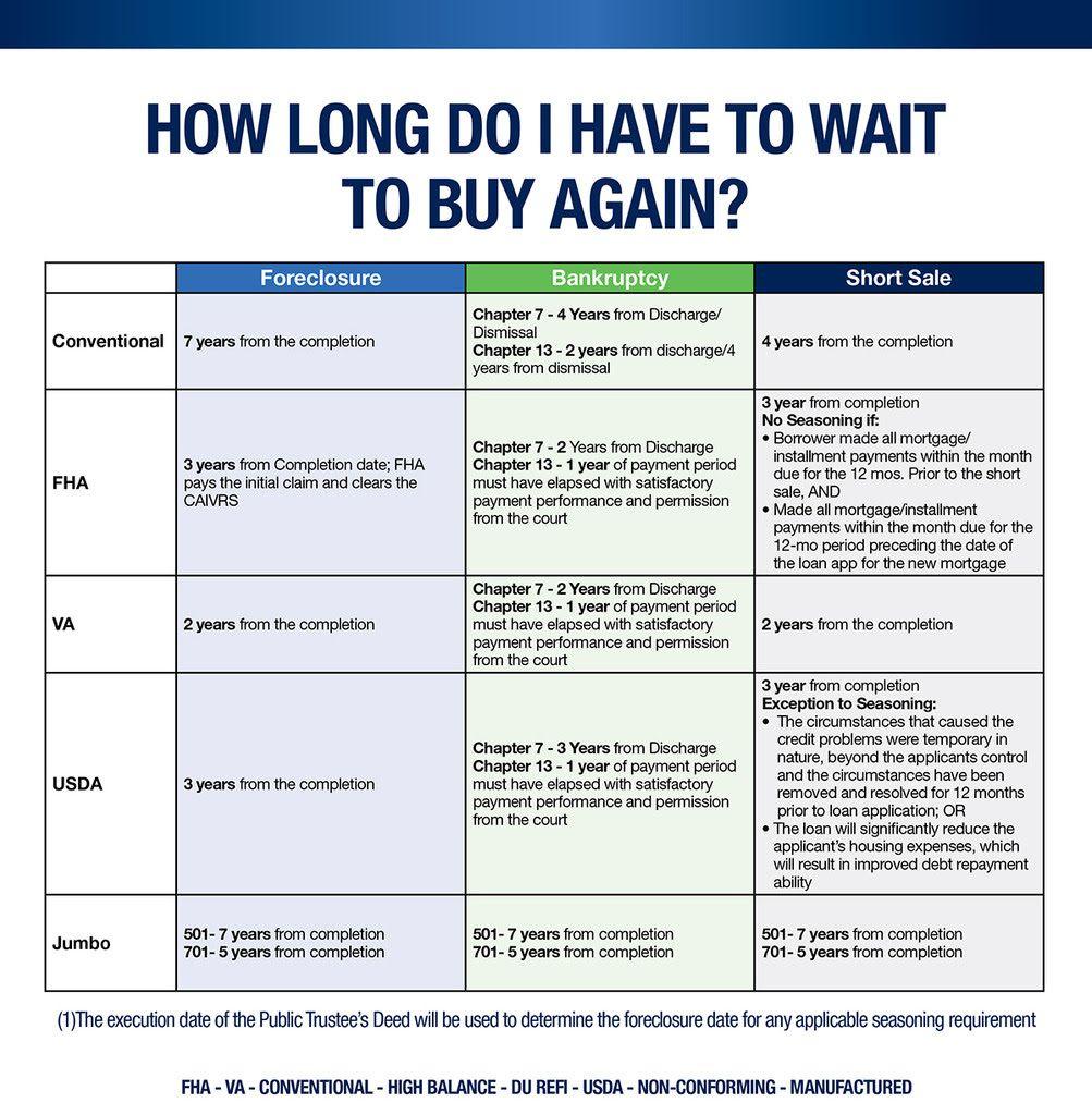 6663b97c6c7159be03b6fe297a6c2e3d - How Hard Is It To Get A Mortgage After Bankruptcy