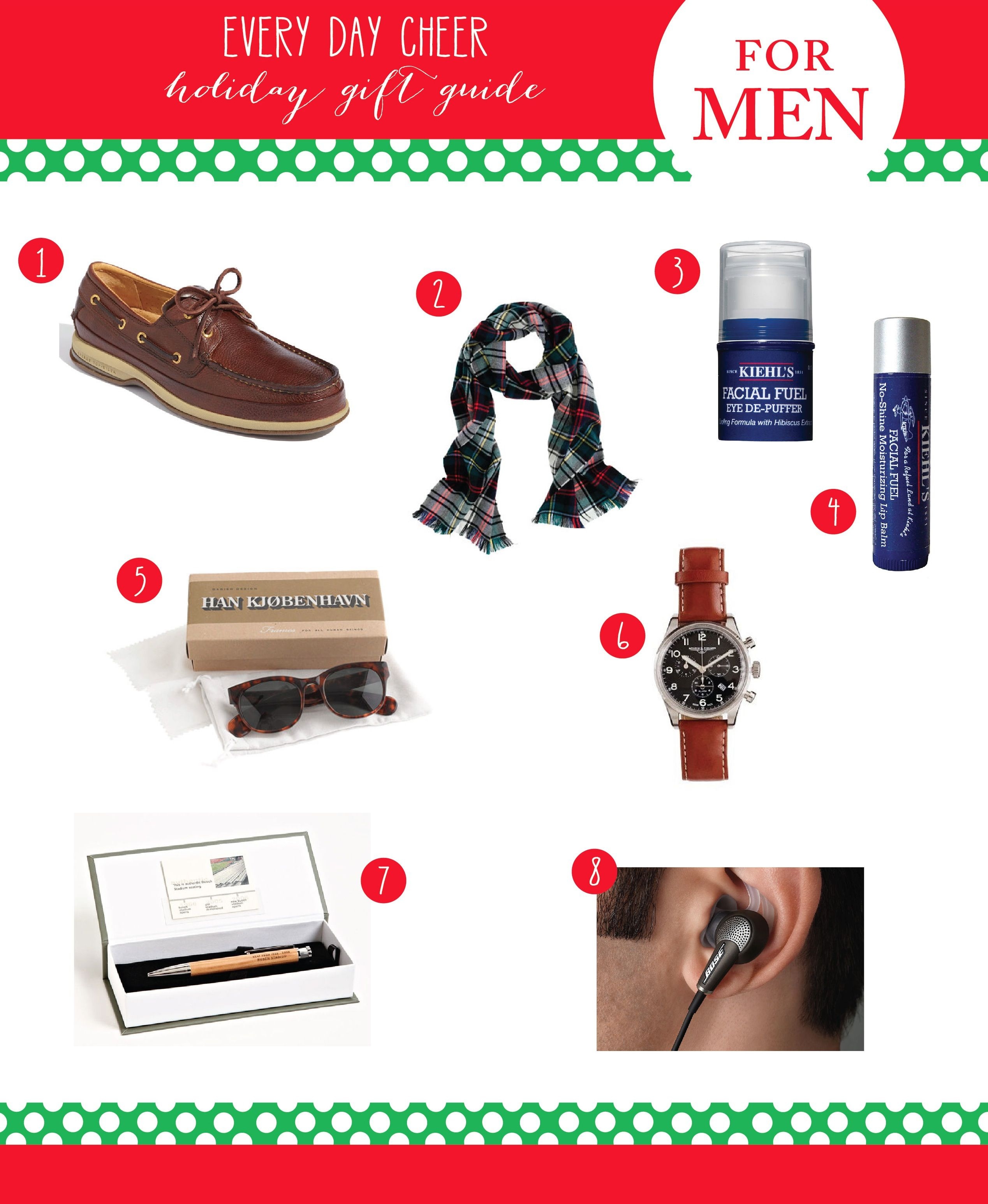 Christmas Ideas For Men.Gift Ideas For Men Gifts Giftideas Holidaygifts