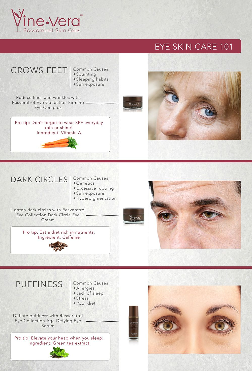 How To Care For The Skin Around The Eyes Vine Vera Eye Skin Care Skin Care Skin