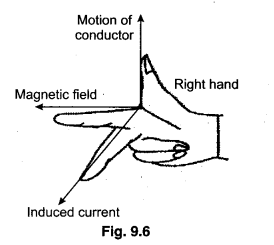 for Class 12 Physics Chapter 9 Electromagnetic Induction