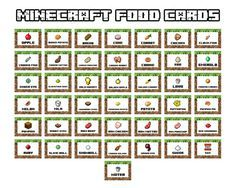 graphic regarding Minecraft Free Printable Food Labels identified as Minecraft Foodstuff Labels - Minecraft Food stuff Tents - Birthday