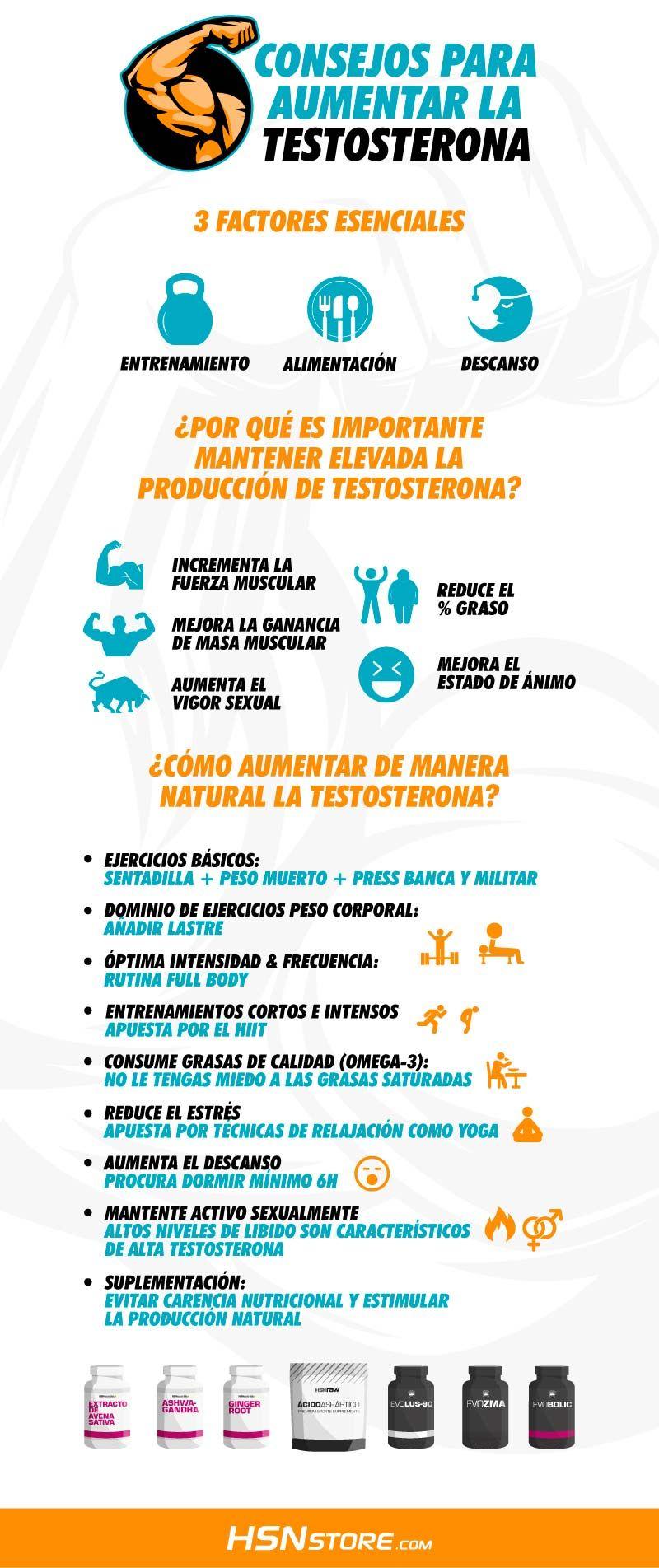 aumentar la testosterona para la erección