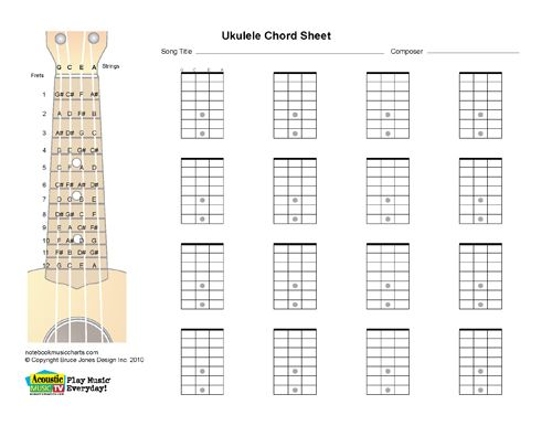 Ukulele ukulele chords poster : 1000+ images about Uke Tips on Pinterest
