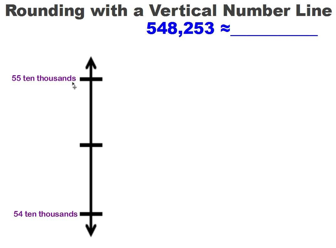 Rounding With A Vertical Number Line
