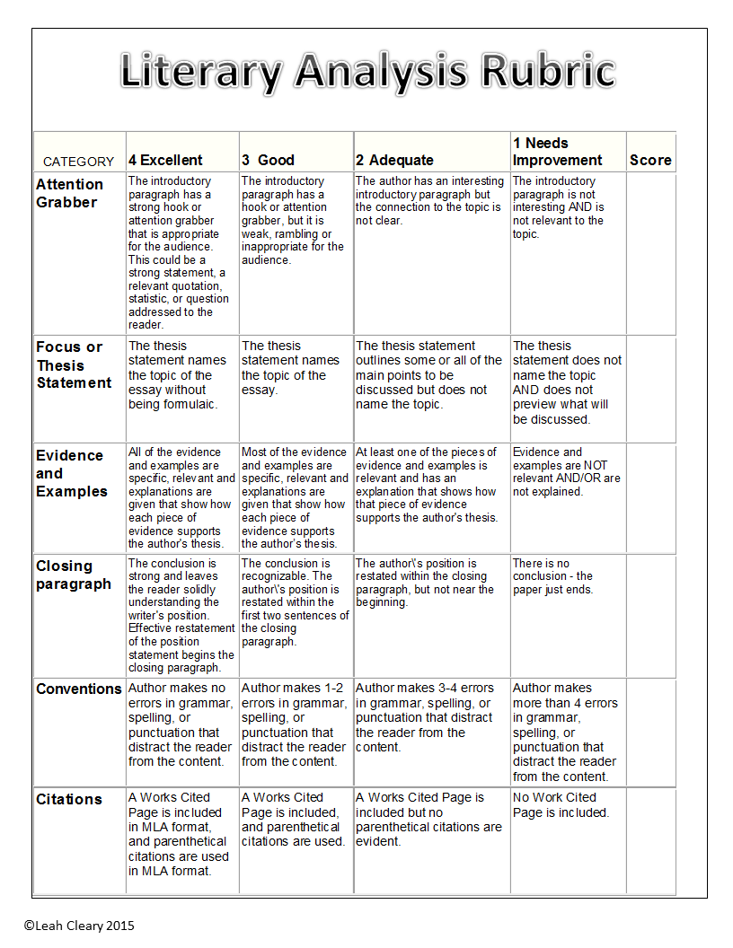rubric for grading thesis Scoring rubrics are assignment here are some reasons why taking the time to construct a grading rubric will be worth thesis is clearly stated and.