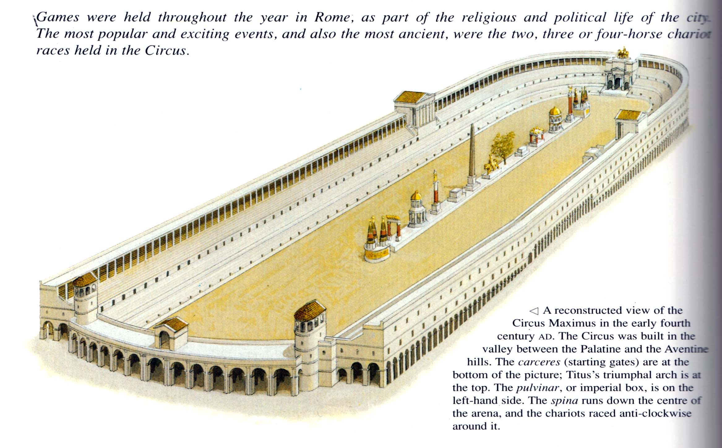 An artists reconstruction of the Circus Maximus  Roma: Circus Maximus ...