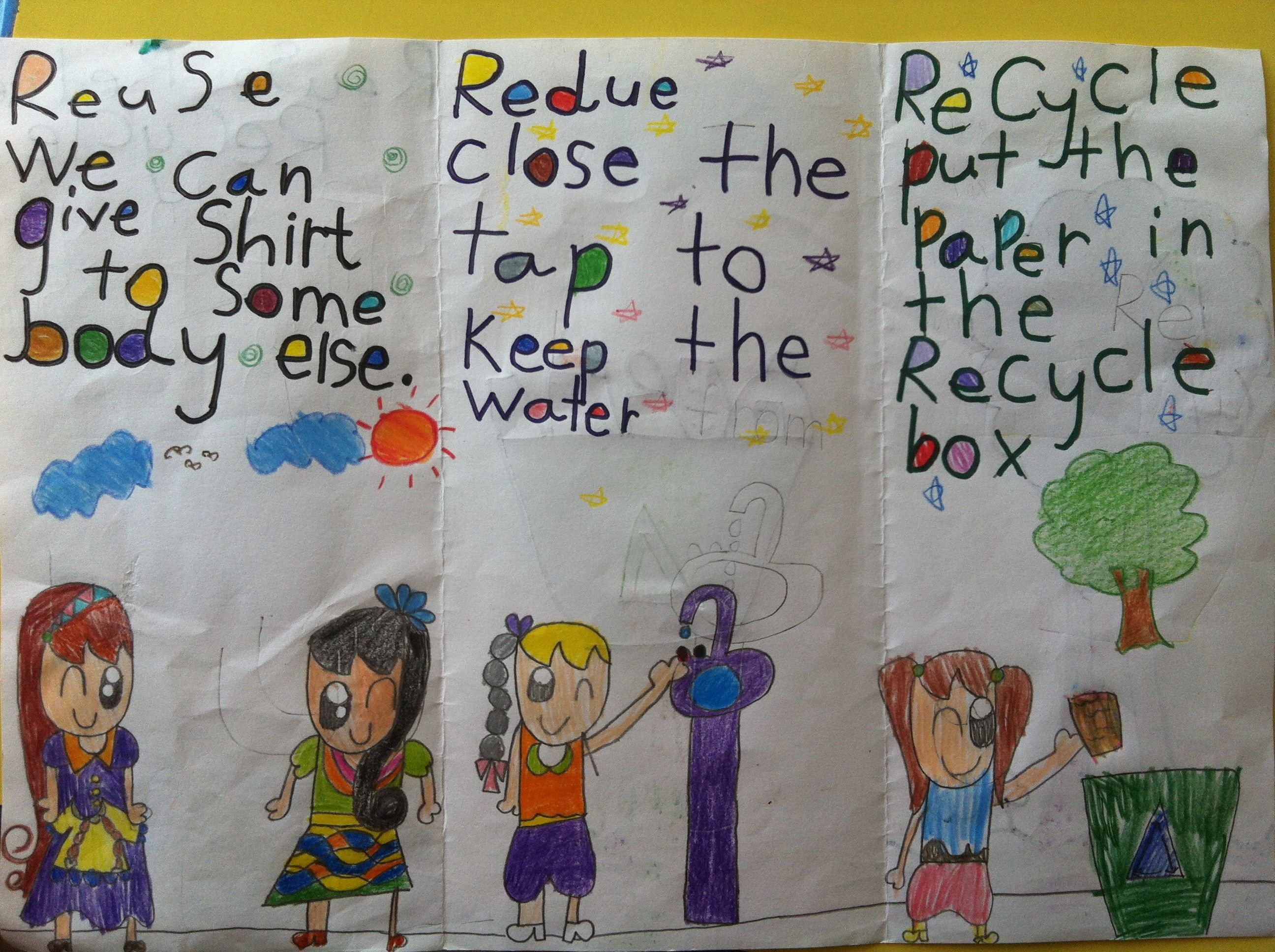 unit of inquiry 2 � sharing the planet pyp recycling