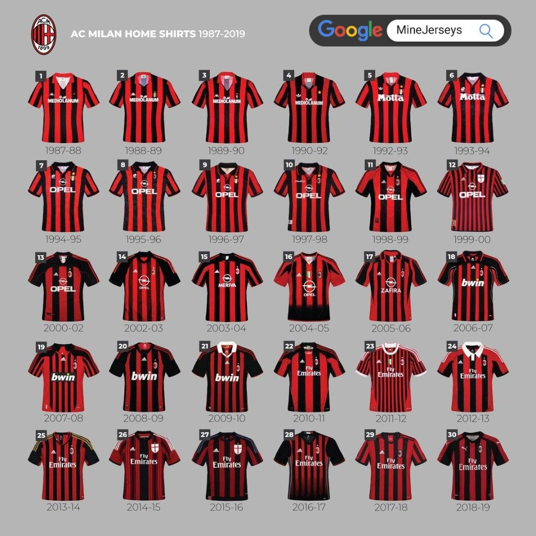 666b57fbe0a0c4fefb5b49ce8a8e95fe - How Hard Is It To Get Ac Milan Tickets