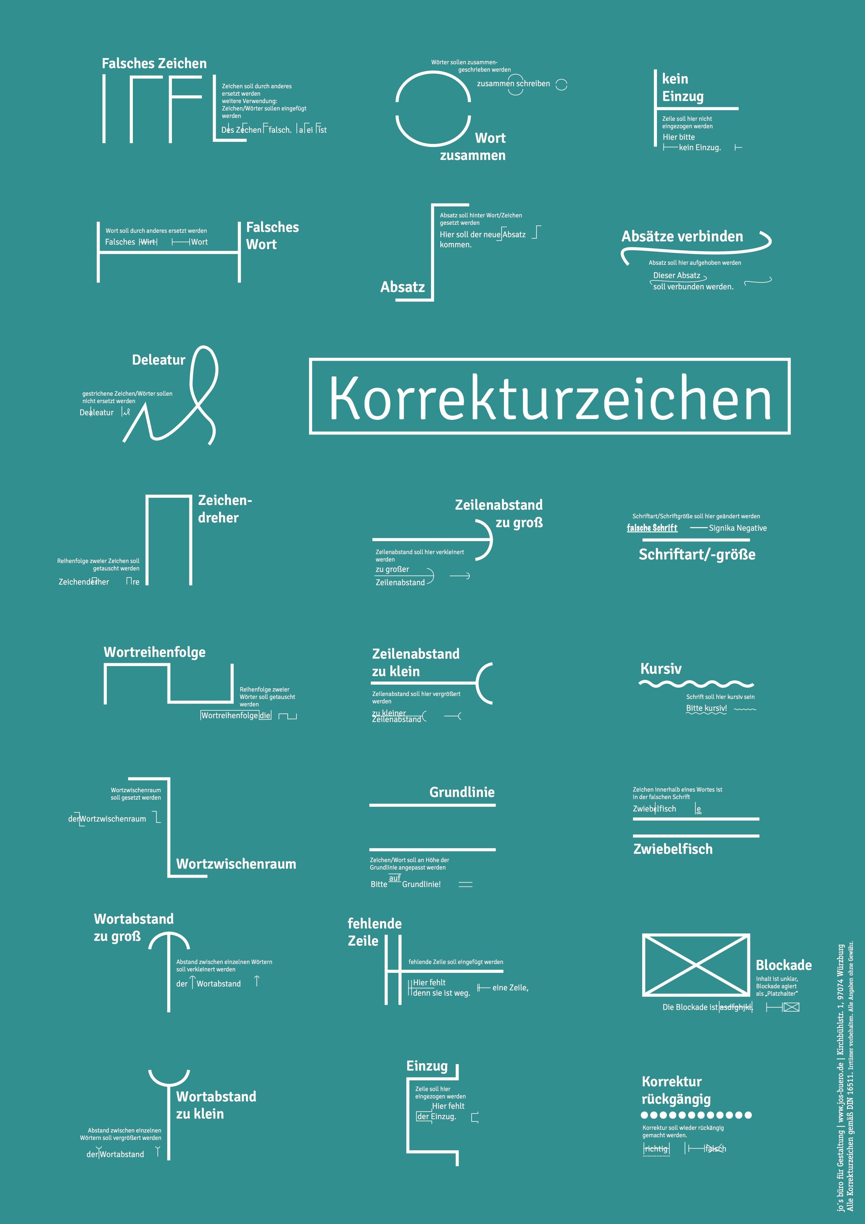 Großzügig Medizinisches Lebenslaufformat Im Wort Galerie - Entry ...