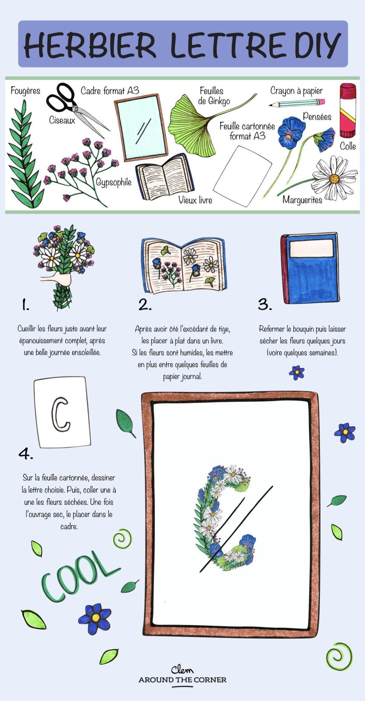 Fleurs Sechees Diy 9 Idees Blog Deco Comment Faire Un