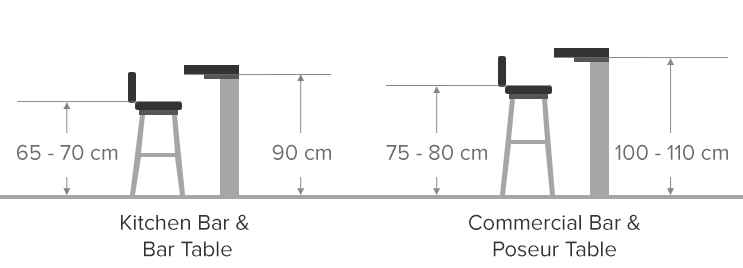 Height Guide Showing The Standard Heights Of Domestic And Commercial Tables Bar Table Table Height Pub Set