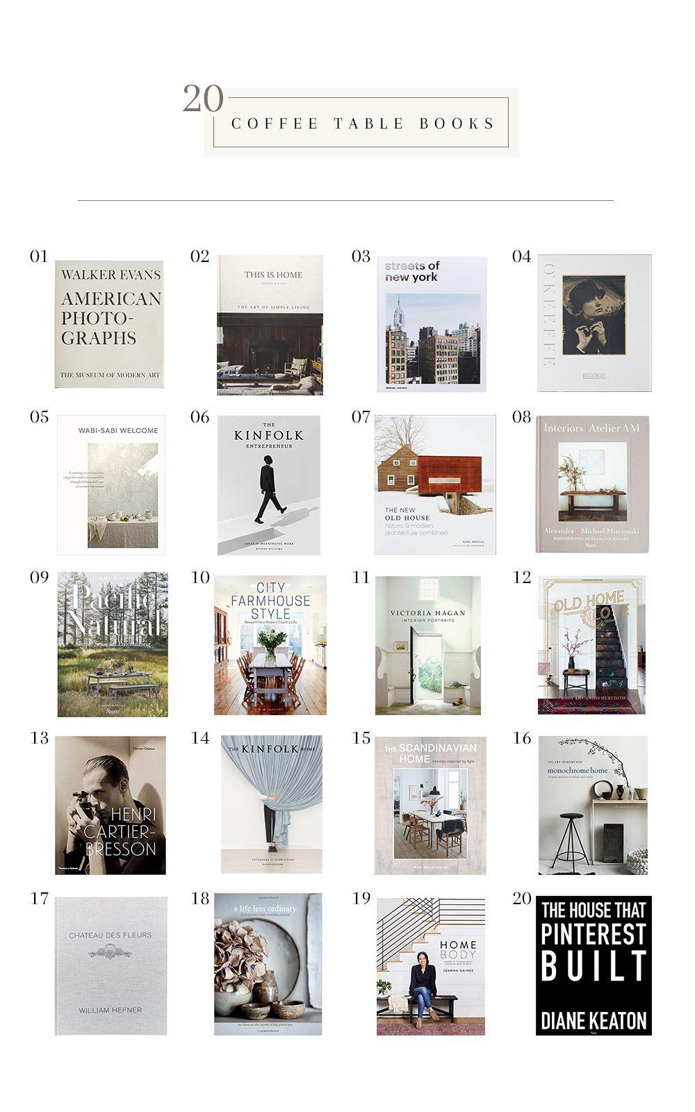 20 Favorite Coffee Table Books Coffee Table Books Decor Coffee Table Books Best Coffee Table Books [ 1600 x 1000 Pixel ]