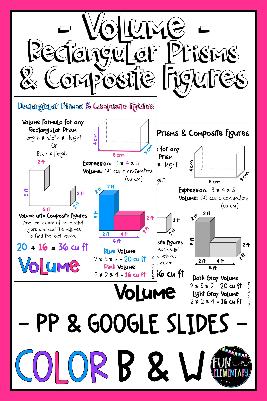 Volume Of Rectangular Prisms Composite Figures Powerpoint Google Classroom Math Anchor Chart Math Work Shape Anchor Chart [ 3000 x 2000 Pixel ]