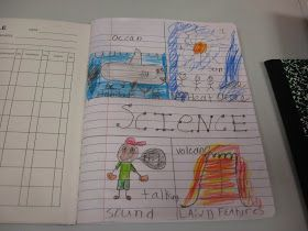 Science Notebooking: Third Grade - Title Pages and Safety Posters