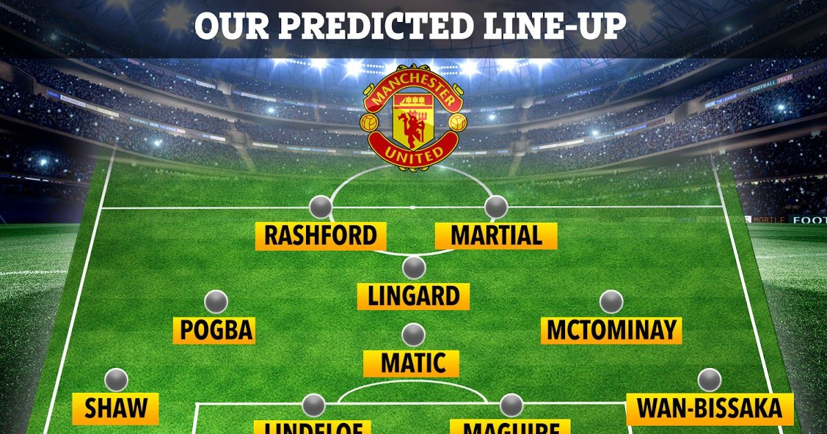 How Man Utd S Starting Xi This Season Compares To The Team Manchester United Vs Liverpool In 2020 Manchester United Players Manchester United Manchester United Team