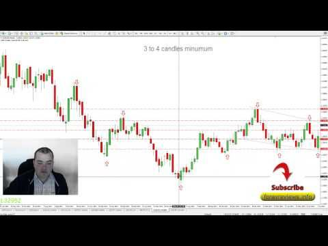 Change in trading laws currency forex