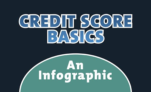 Credit Scores Are Used By Companies That Provide Credit Cards