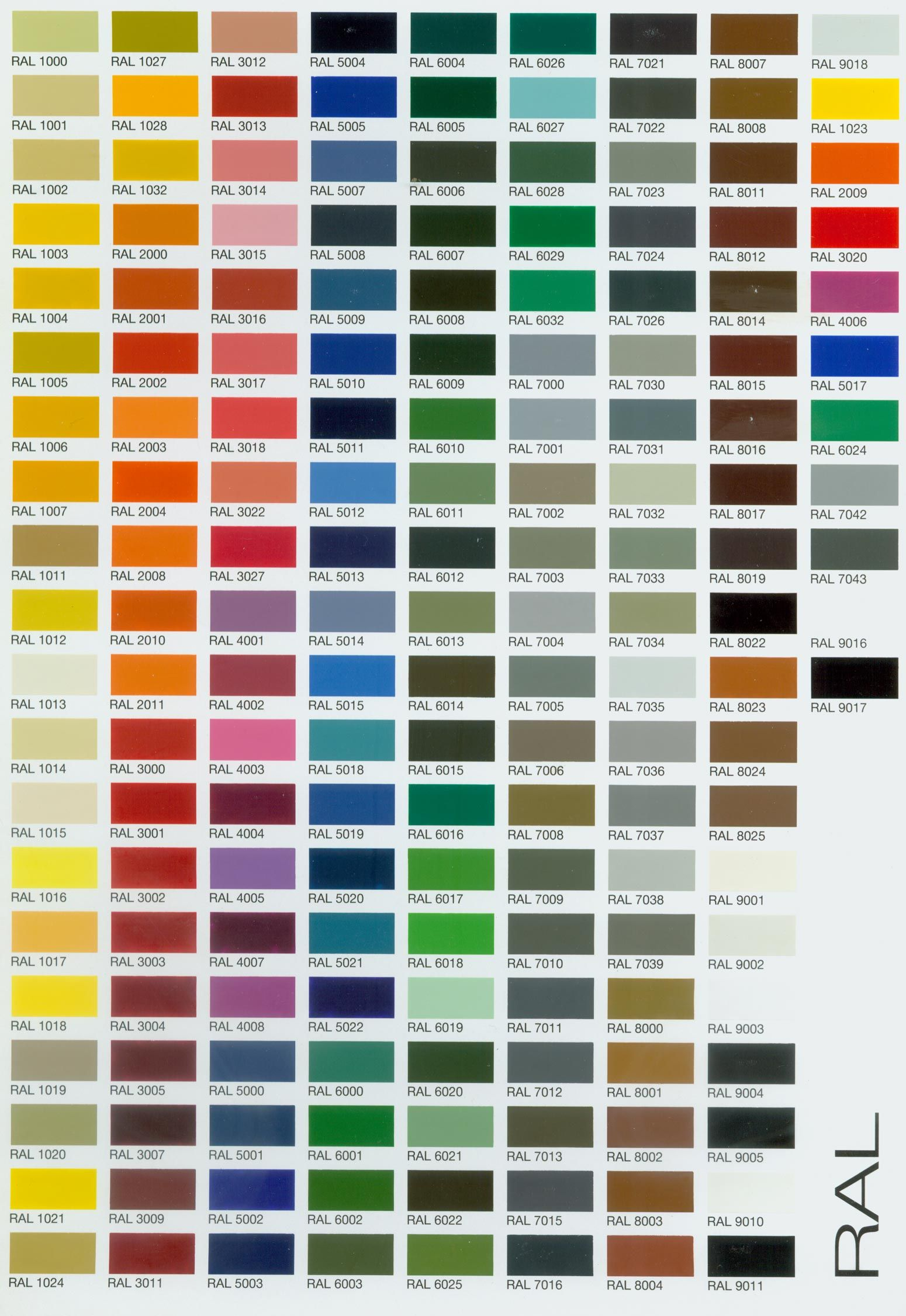 Interior paint color chart - Ral Pantone Color Chart Pic2seen Com