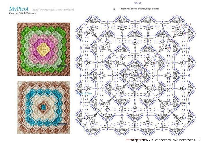 Pin de Nariman Aburish en Crochet square | Pinterest