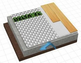 Whats The Best Basement Flooring System A Homeowner Remodeling A - Best basement flooring for warmth