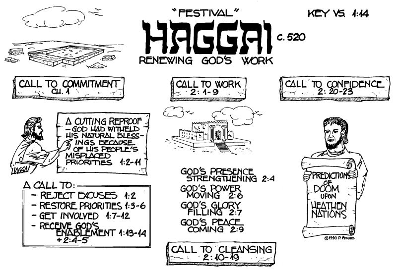 Prophets general bible verses and spiritual for Haggai coloring page