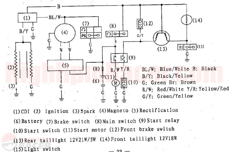 Free Repair Manuals 1991 Honda300 Fourtrax Google Search Repair Manuals Electrical Wiring Diagram Atv