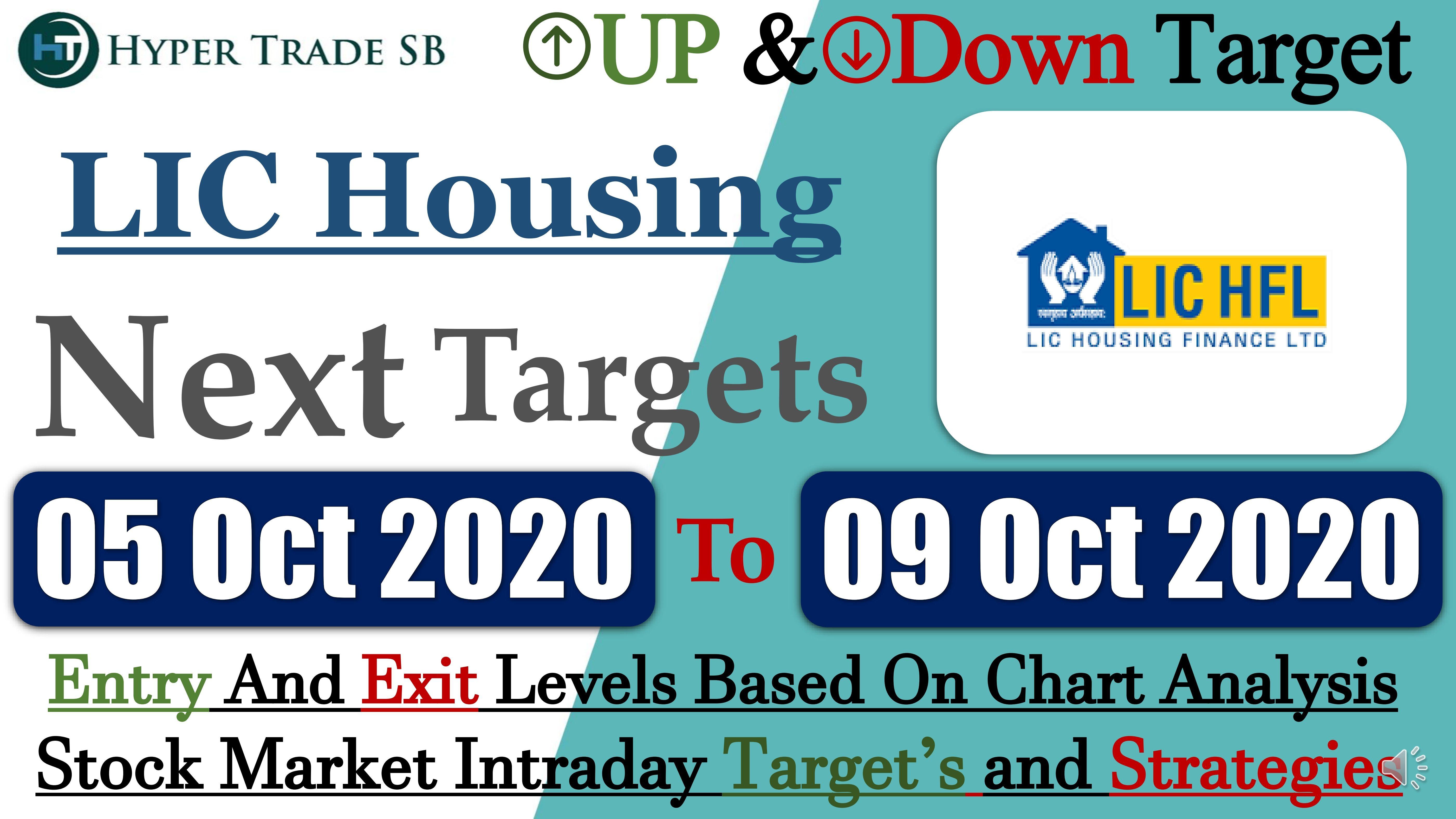 Lic Housing Finance Share 05 Oct Lic Intraday Tips Lic Stock Latest News Lic Intraday Targets Finance Stock Market Education