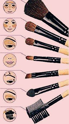 Photo of Makeup face tutorial brushes 37 Ideas