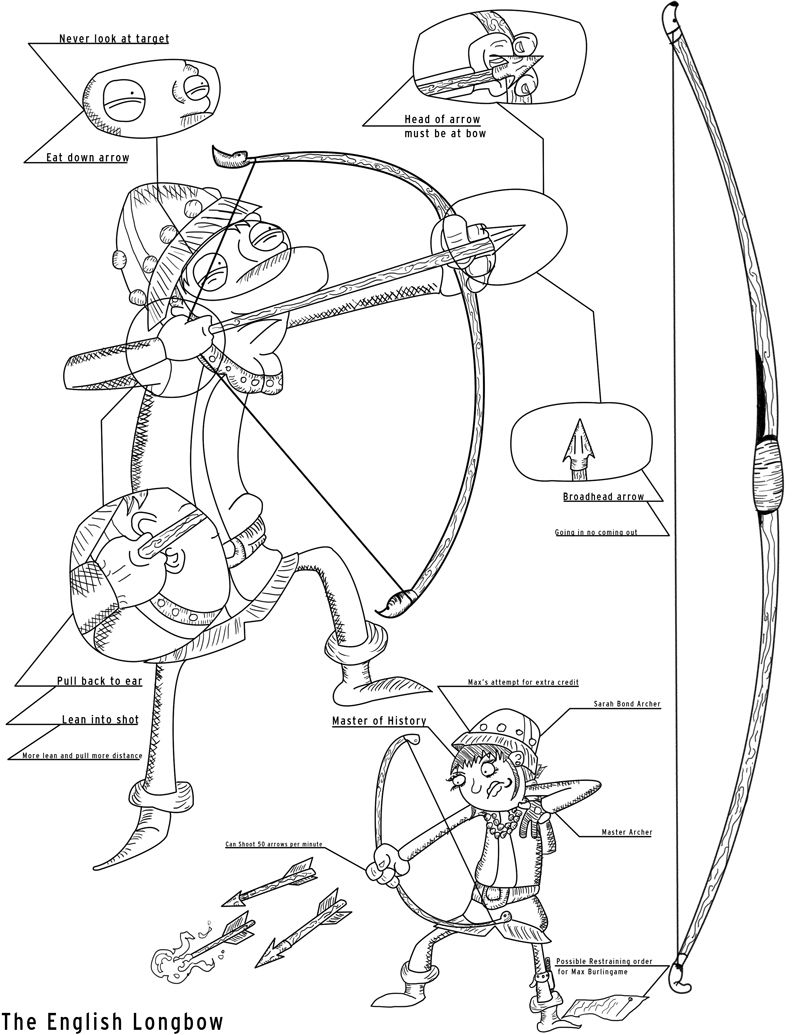 the english longbow diagram 2 [ 800 x 1035 Pixel ]