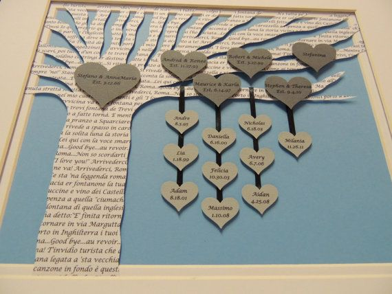 The Perfect Fathers Day Gift - Personalized Ex- Large Family Tree ...