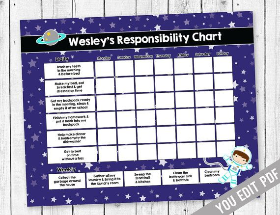 Kids chore chart, Reward Chart, Chore chart, Responsibility Chart, Weekly Chore Chart, Behavior Chart, Chore Chart for Kids, YOU EDIT PDF   #RewardChart #IncentiveChart #AllowanceChart #BehaviorChart #ChildrensChart #ResponsibilityChart #KidsChoreChart #WeeklyChoreChart #PrintableChart #ChoreChart