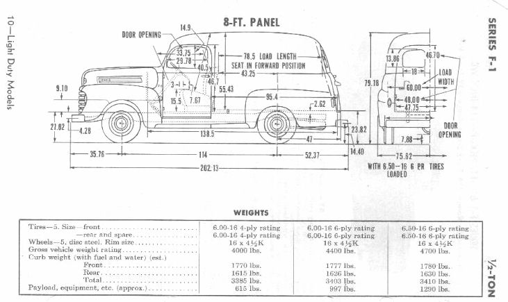 dimensions of 1948 ford panel truck