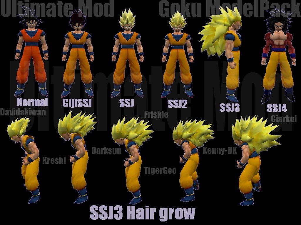 Imagenes De Fases De Goku: Todas Las Fases De Goku
