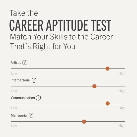 Free Career Aptitude Test Inside Free Career Test