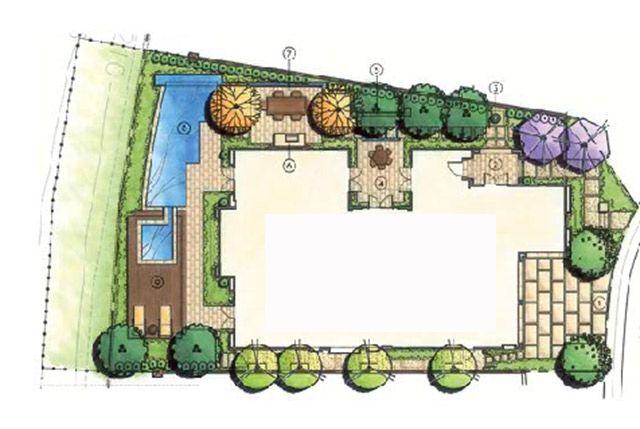 Design Your Own Outdoor Space with Online Garden Design ...