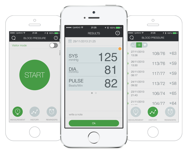 Pin auf Health & fitness measure bloodpressure with your