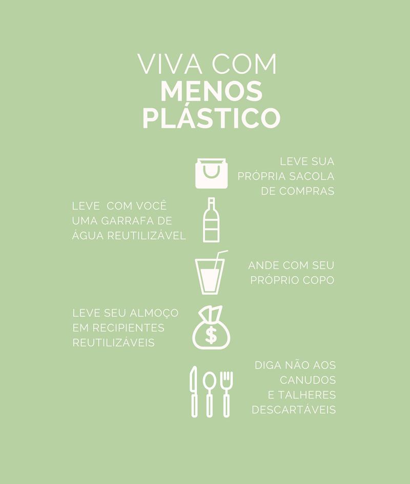 Zerolixo Menoslixo Reciclagem Lixozero Meioambiente Plastico