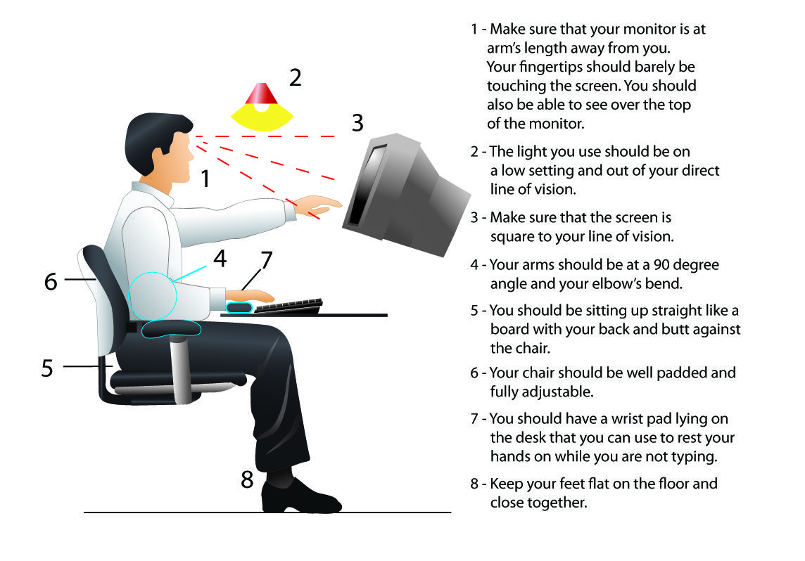 Ergonomics How To Sit At Your Office Computer Desk Be