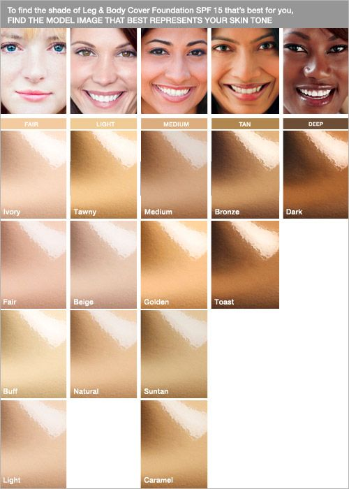 Dermablend Corrective Cosmetics Foundations Body Foundation Dermablend Body