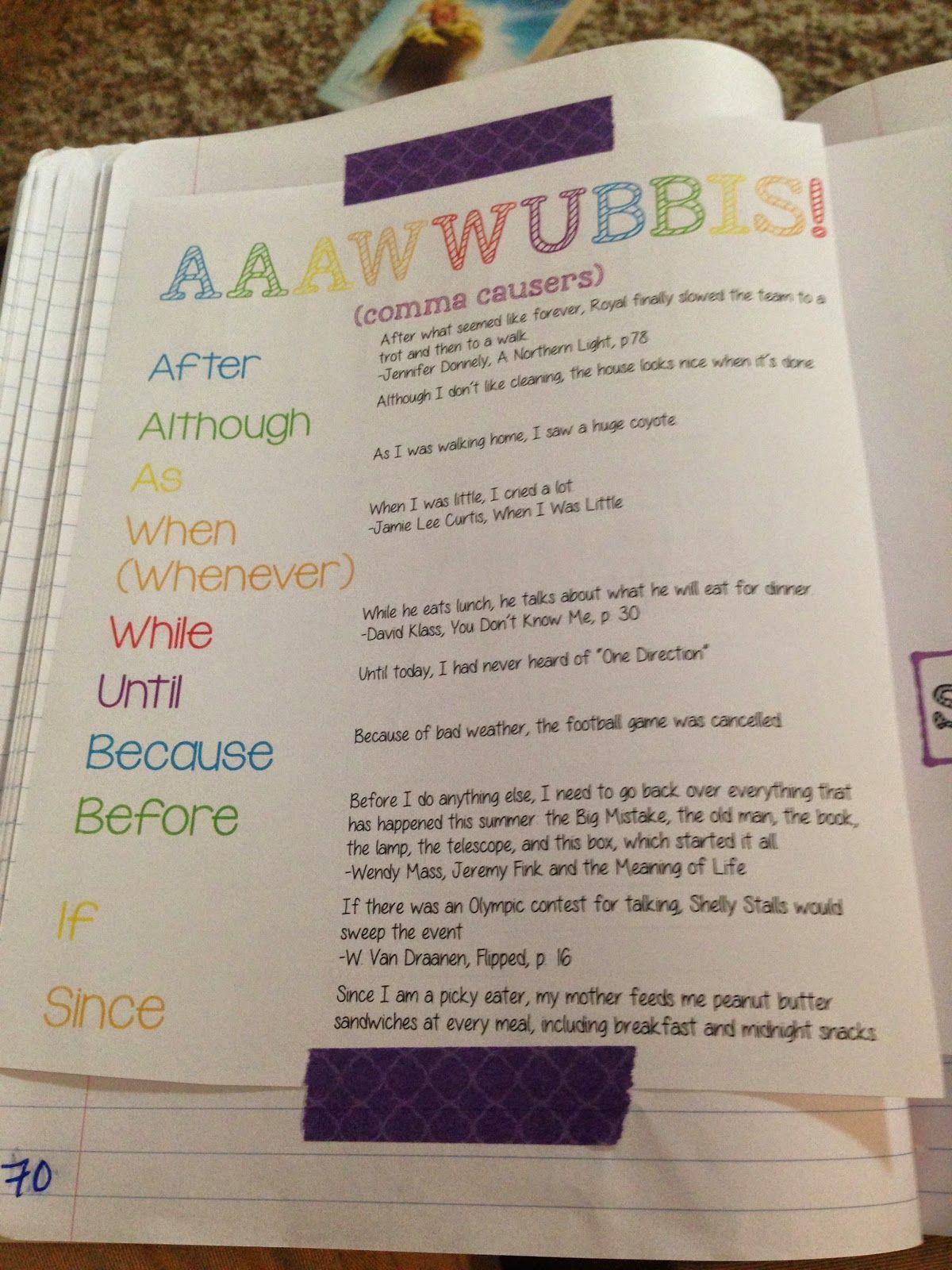 Aaawwubbis Interactive Notebook Idea Teaching Teens In