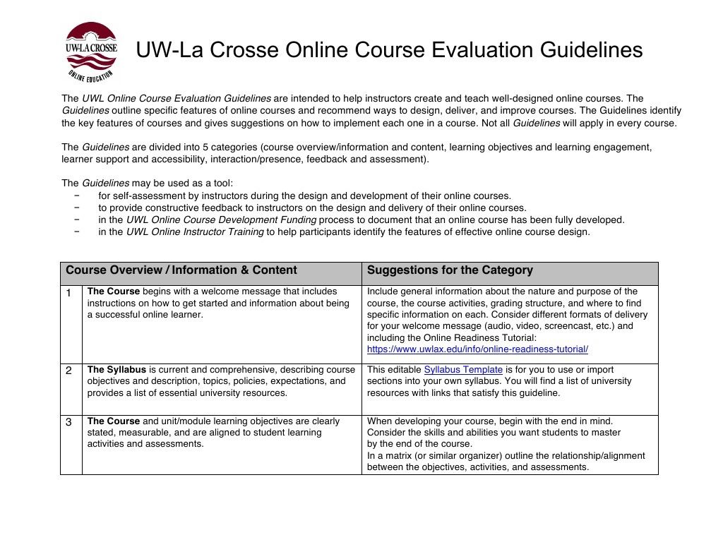 Online Course Evaluation Guidelines Uw La Crosse E Learning Instructional Design And Online Teaching Course Evaluation Online Teaching Courses Online Teaching