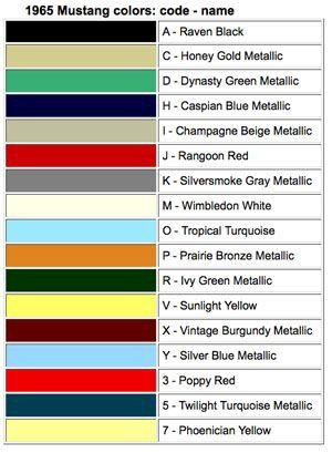 1966 Mustang Interior Paint Codes