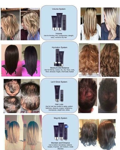 Monat Product Systems Toronto Monat Hydration Volume And
