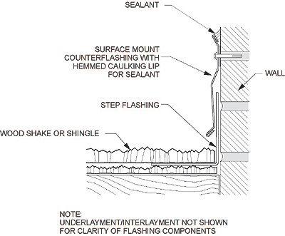 Flashing Diagram Balcony Repair Wood Shingles Wood