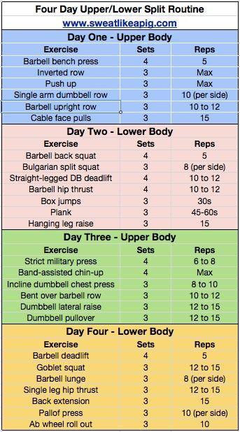 Photo of Top Workout Plan für Frauen, um riesige Gesäßmuskeln zu bauen