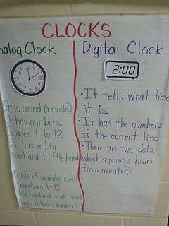 time for time. Common core says we need to be sure and compare the two clocks in 2nd grade!