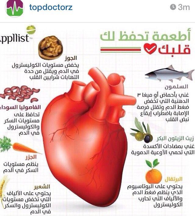 أطعمة تحفظ لك قلبك Health And Nutrition Health Facts Health Benefits Of Ginger