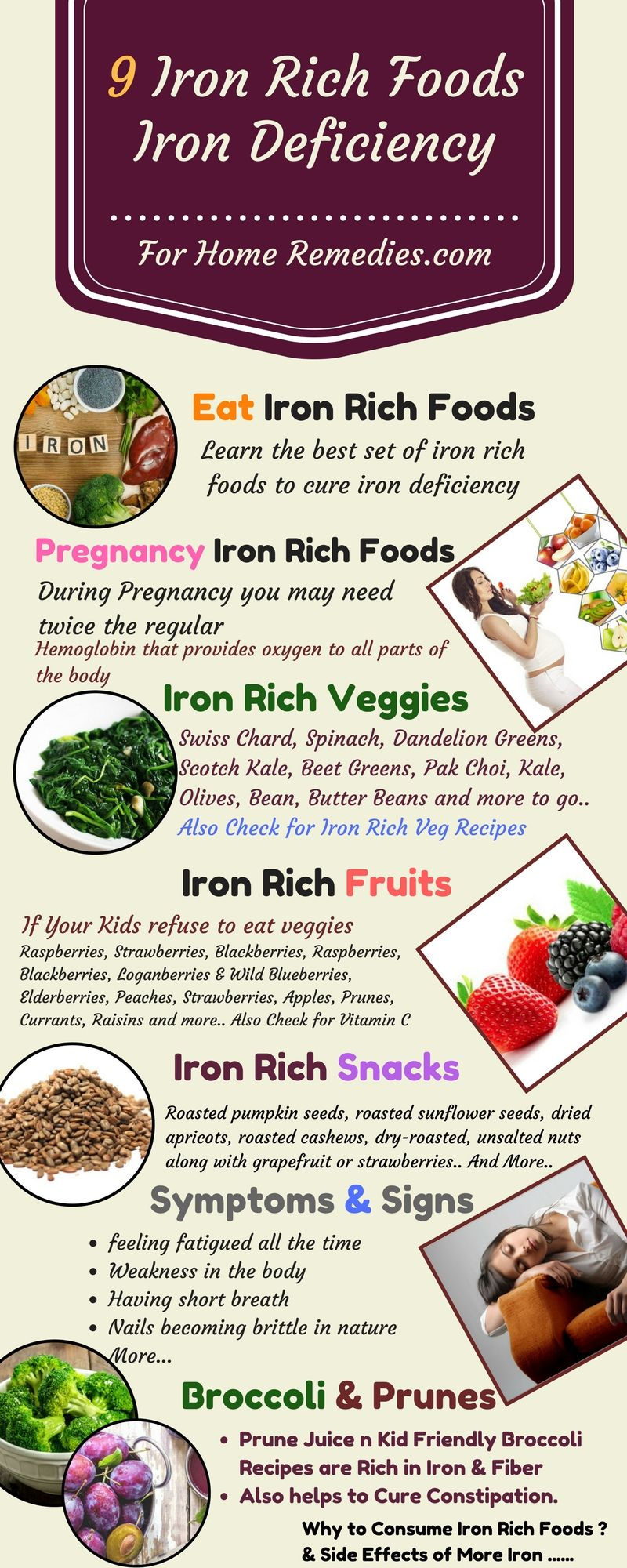 My Iron Deficiency 9 Home Remedies & Best Iron Rich