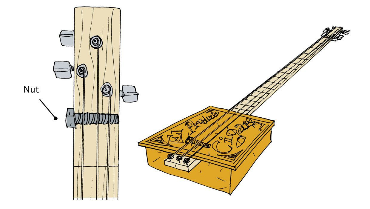 parade magazine how to make a guitar out of a cigar box handmade music clubhouse cigar box. Black Bedroom Furniture Sets. Home Design Ideas