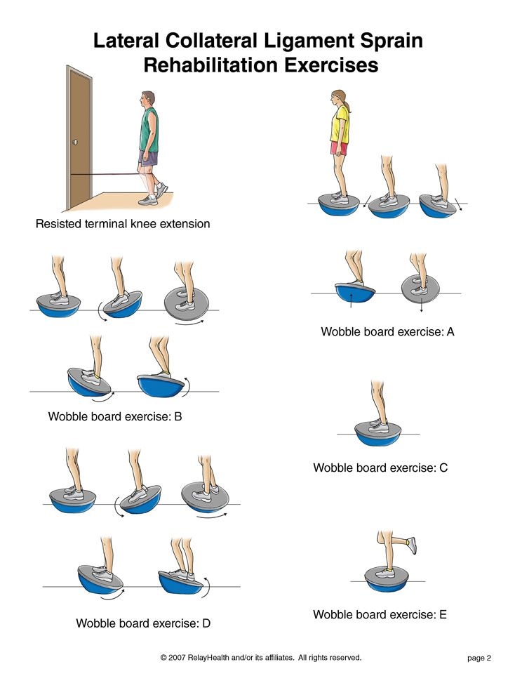 Lateral Knee Strengthening Exercises Exercises Knee